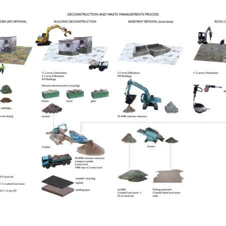 3-deconstruction-process