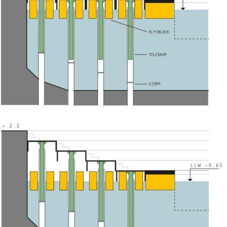 Pontoon-Diagram