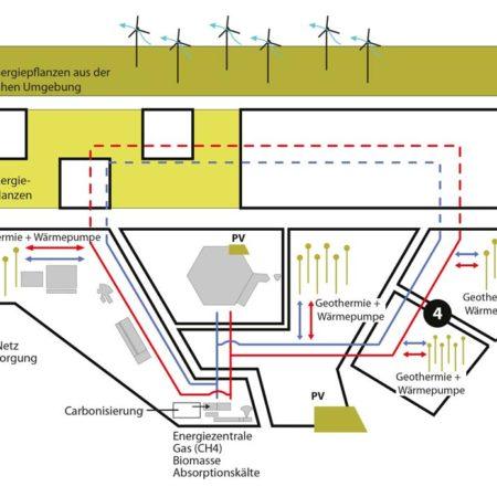 urbanegestalt_txl_energy