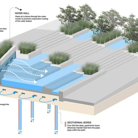 02-SUNY-Simons-Center-Arrival-Water-Feature-DIagram