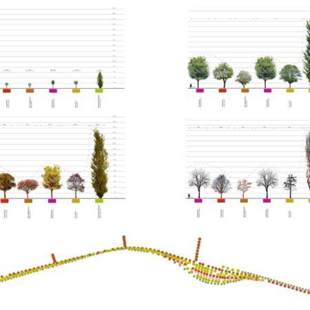 Att_05_Vegetation