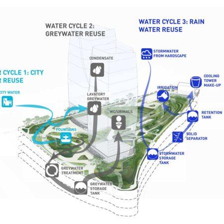 BA_Water_Diagram