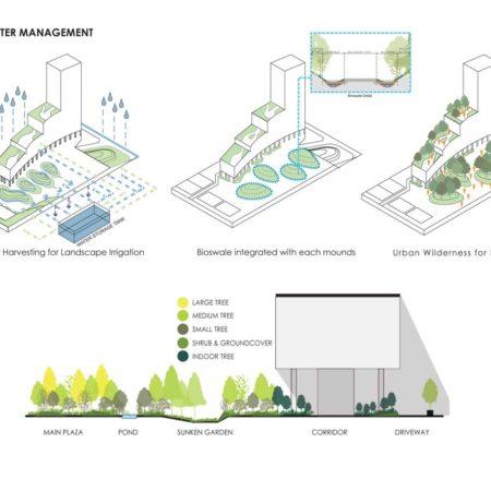 LILA-Mapletree-Business-City-II_Image18