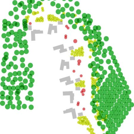 Zone-2-tree-diagram