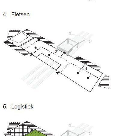 tekeningetjes-bij-plankaart-2