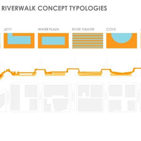 Chicago-Riverwalk_graphic_01
