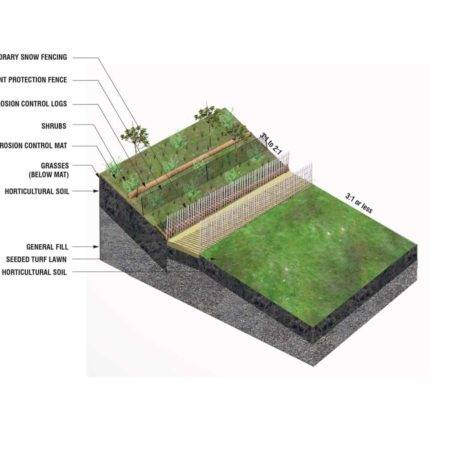 GI20-3-1-to-2-1-SLOPES---IMAGE-1---CONSTRUCTION-DETAIL-c-West-8