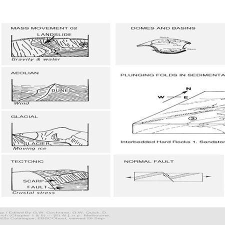 0485-Monash-_ESG_Geomorphic-Processes
