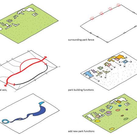 buro-sant-en-co-landschapsarchitectuur-oosterpark-amsterdam-design-principle