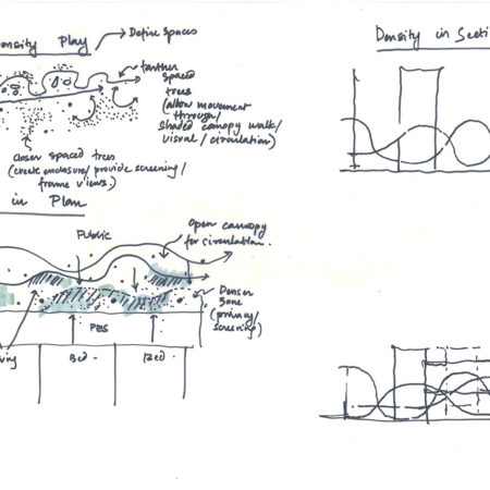 Diagram-2_Density-Sketch