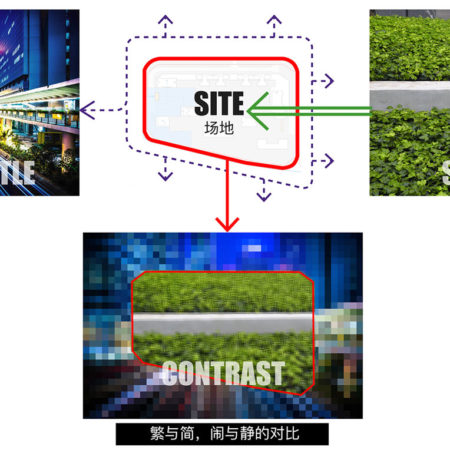 concept-diagram