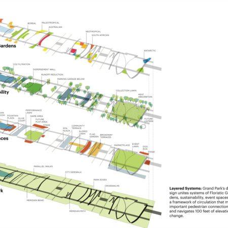 04_Grand Park_Diagrams