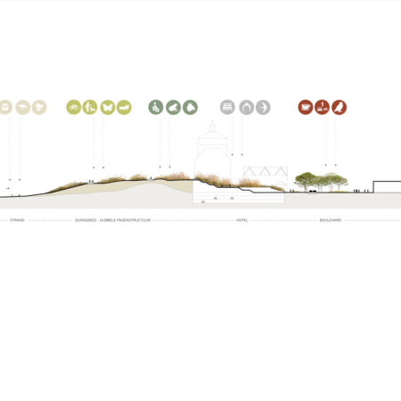Cadzand-Bad_Section-Dune-extended