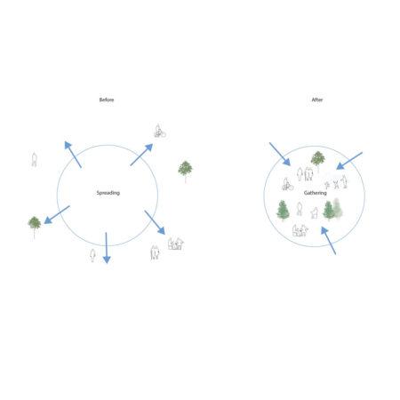 Diagram_Strandvejstorv_sgn-02