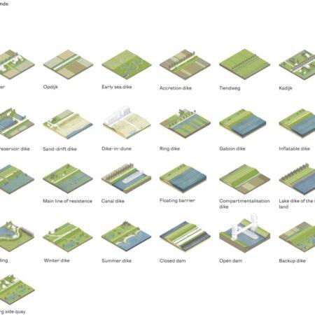 LOLA landscape 02 dutch dikes 43 different dikes