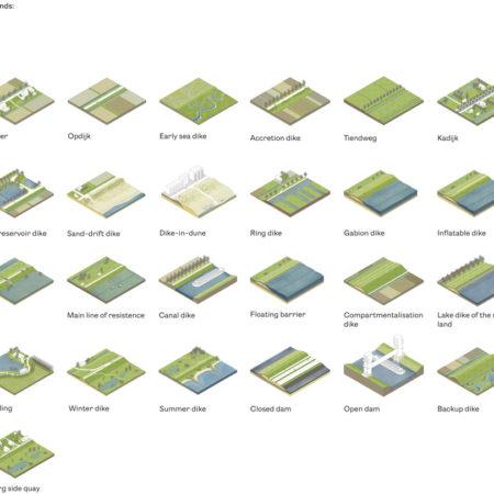 LOLA-landscape-02-dutch-dikes-43-different-dikes