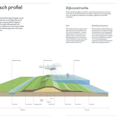 LOLA landscape 08 dutch dikes fragment