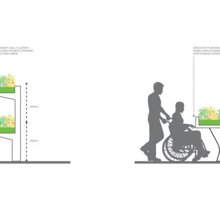 Yinian-Rooftop-Garden-for-Seniors4
