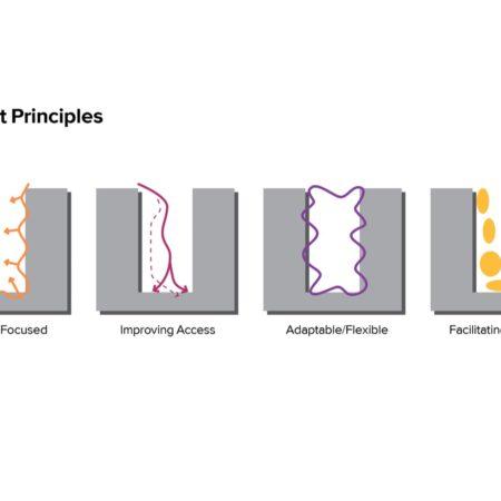 4. Concept Principles Diagram - Arcadia - Riverview -