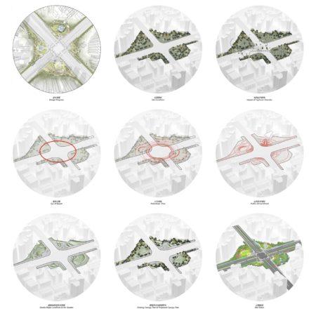 Overview_Four Square Park Diagram Process
