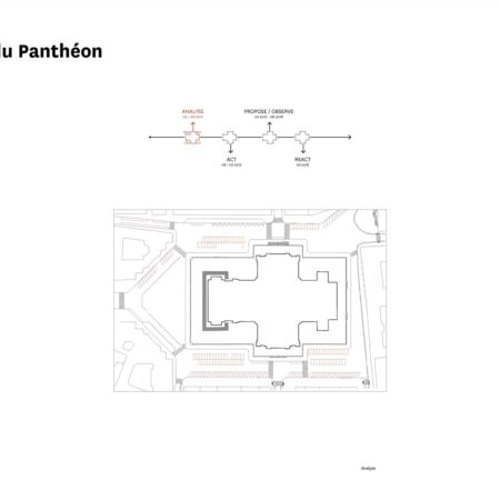 25_Les MonumentalEs_Pantheon_analyse