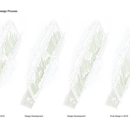 Buga_Heilbronn_site_designprocess