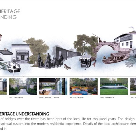 02 Culture Heritage Understanding