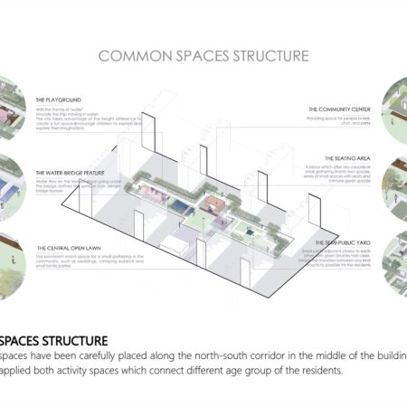 03 Common Spaces Structure