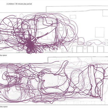 10. pre& post circulation studies