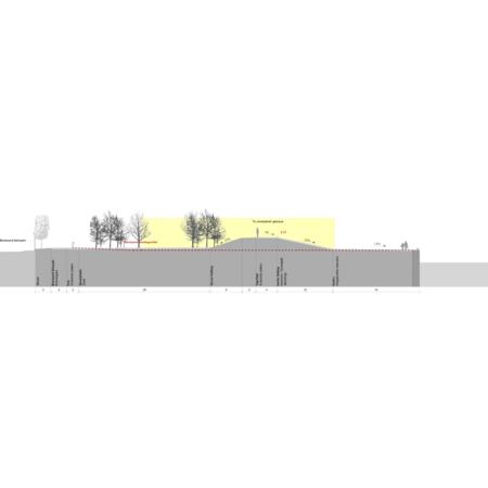 © PROAP / Section type of the 'Sint-Andries en Zuid' dyke.