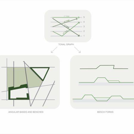 Tone_diagram