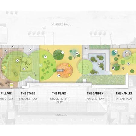 Z 1-Site Plan