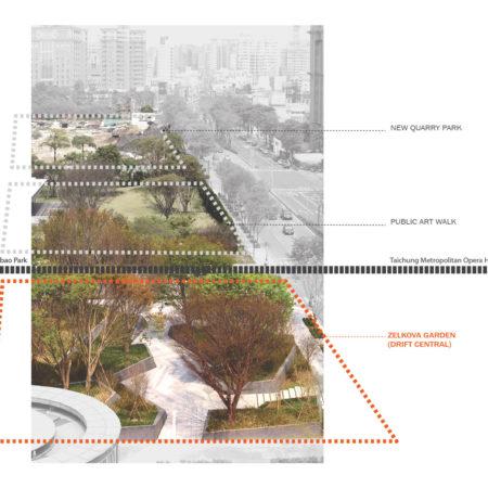 Zelkova_Urban-Perspective-Diagram