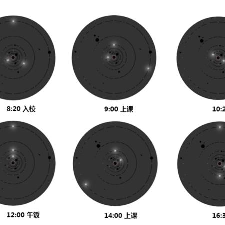 b 3.Time Hourglass Design Concept