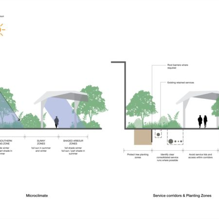 FormLandscapeArchitects_GriffithUniversityPedestrianSpine_06