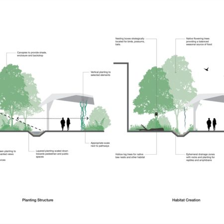 FormLandscapeArchitects_GriffithUniversityPedestrianSpine_08