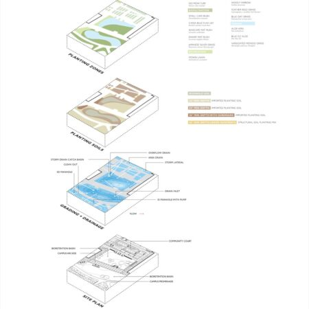 15_180809_SWRC_Site-Systems_Diagrams Page 002
