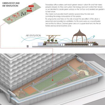 Ali-Pecen-Plaza-Terrace-6