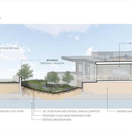 Bridge House Submission 2021_Diagram Section