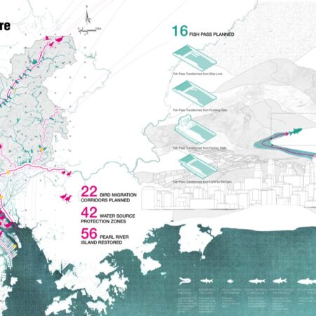 Images_Guangzhou Ecological Belt Master Plan and Implementation_页面_10