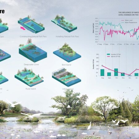 Images_Guangzhou Ecological Belt Master Plan and Implementation_页面_11