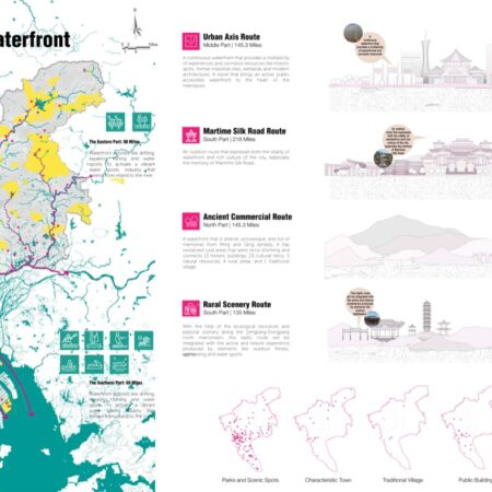 Images_Guangzhou Ecological Belt Master Plan and Implementation_页面_16