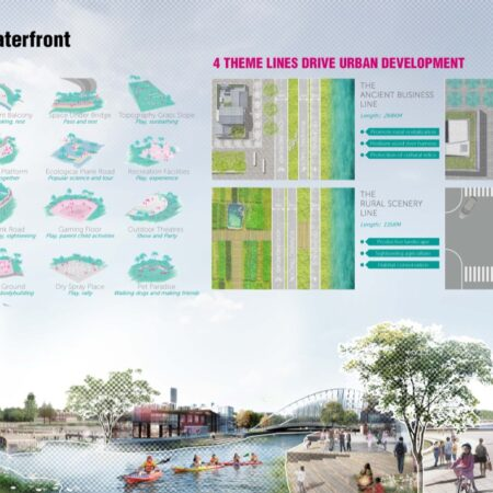 Images_Guangzhou Ecological Belt Master Plan and Implementation_页面_17