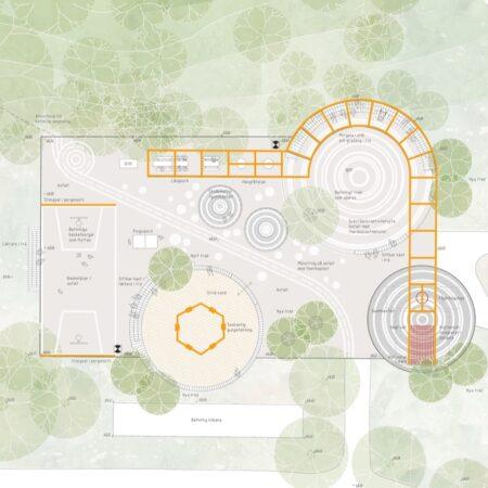 Nivå_illustration plan