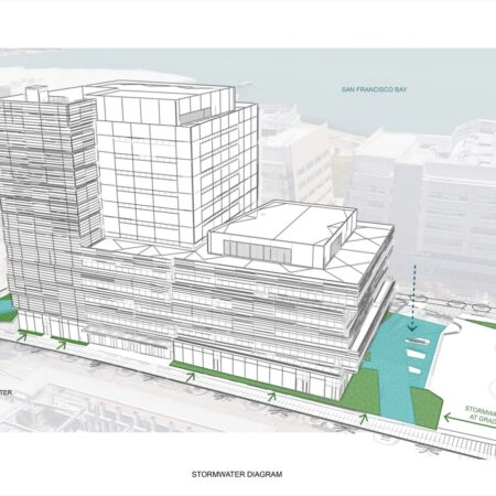 UCSF_Stormwater