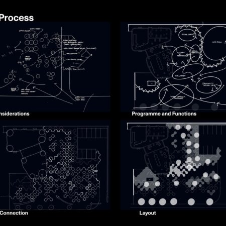 Urban Gallery-Analysis part 3