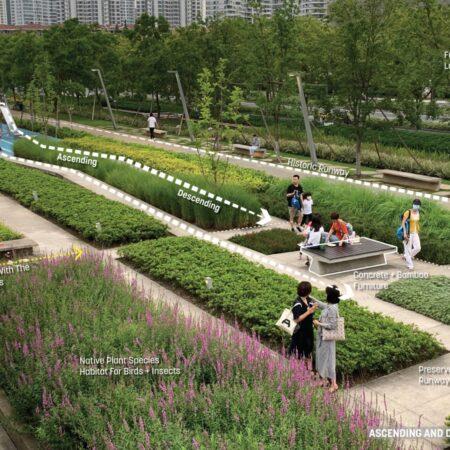 Xuhui Runway Park10