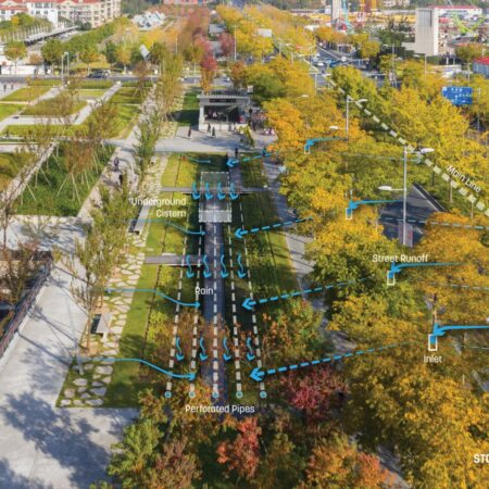 Xuhui Runway Park13