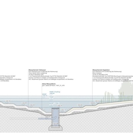 mavo_7047_Section Water basin