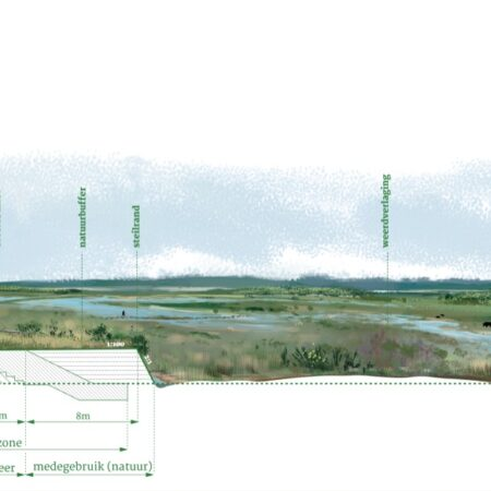 H+N+S have, in their very own Dutch way, invented a new dike typology - innovative terrain modelling for more efficient and sustainable land use and simpler maintenance.